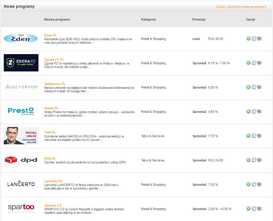 programy partnerskie w sieci Awin