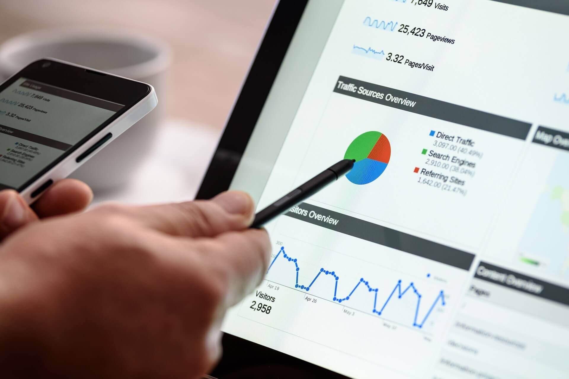 blogowanie statystyki